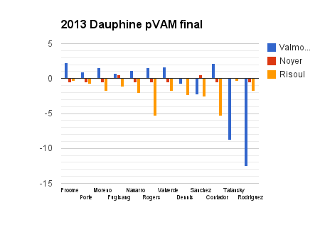 2013 Dauphine pVAM final