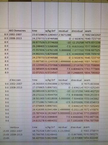 DpVAM cheat sheet chart