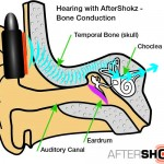hearing-aftershokz